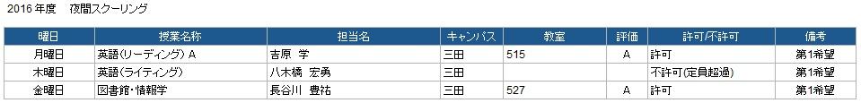 f:id:mui-shizen:20170209233059j:plain