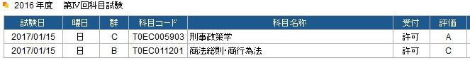 f:id:mui-shizen:20170226143753j:plain