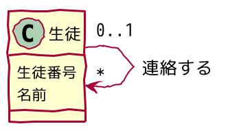 f:id:muijp:20200102225643p:plain
