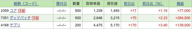 f:id:muina_seikatsu:20210410232713p:plain