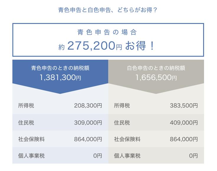 f:id:muina_seikatsu:20210412092602p:plain
