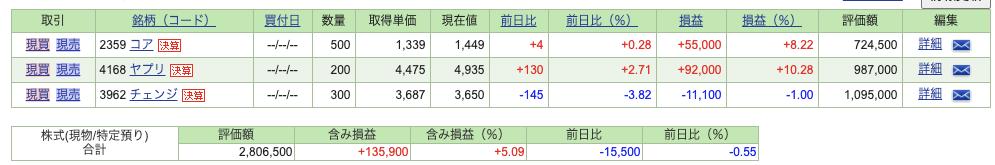 f:id:muina_seikatsu:20210424205351p:plain