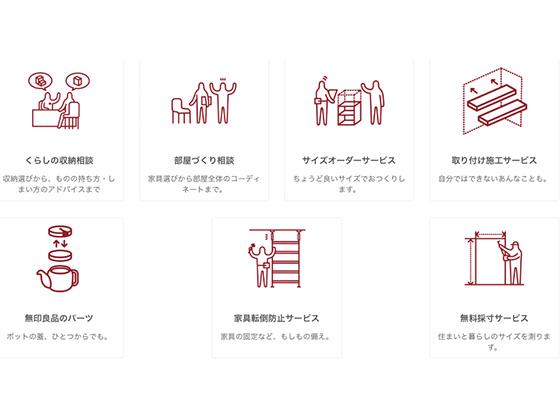 f:id:muji-yuko:20190410022800j:plain