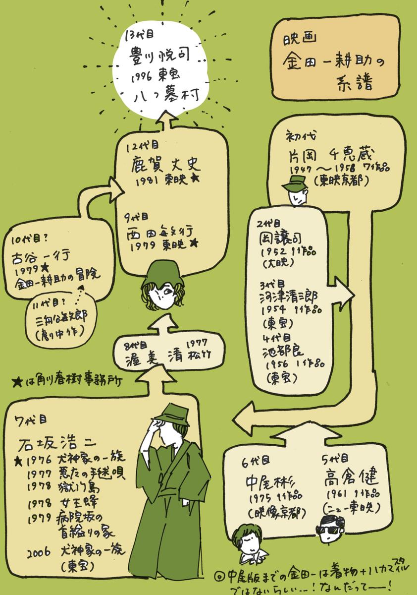 f:id:mujisshu:20200411212953j:plain