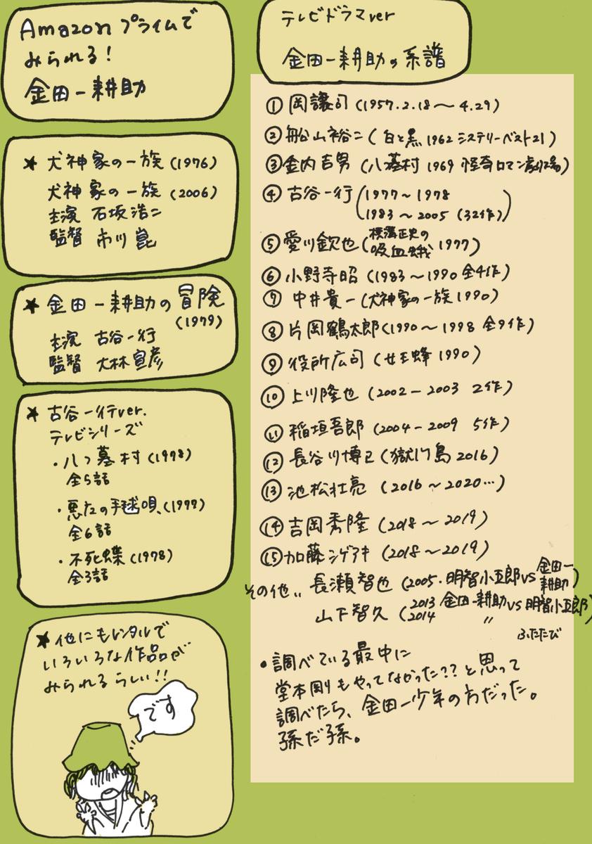 f:id:mujisshu:20200411213032j:plain
