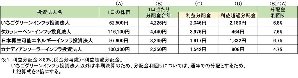 f:id:mukaike:20181021072316j:plain