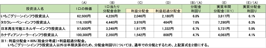 f:id:mukaike:20181021072530j:plain
