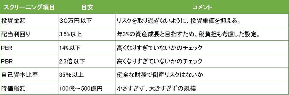 f:id:mukaike:20181021080612j:plain