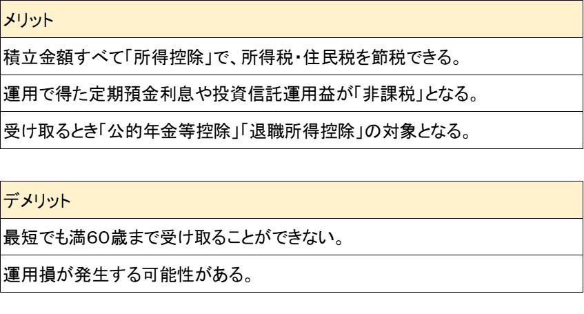 f:id:mukaike:20181027065307j:plain