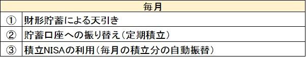 f:id:mukaike:20181027143519j:plain