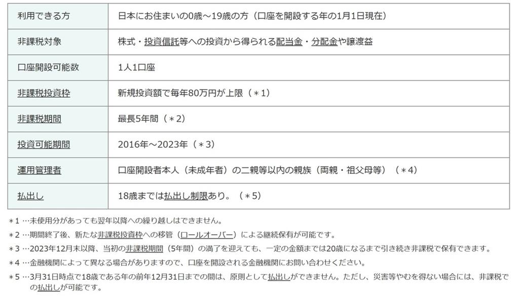 f:id:mukaike:20181030044926j:plain