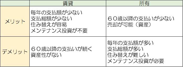 f:id:mukaike:20181031213516j:plain