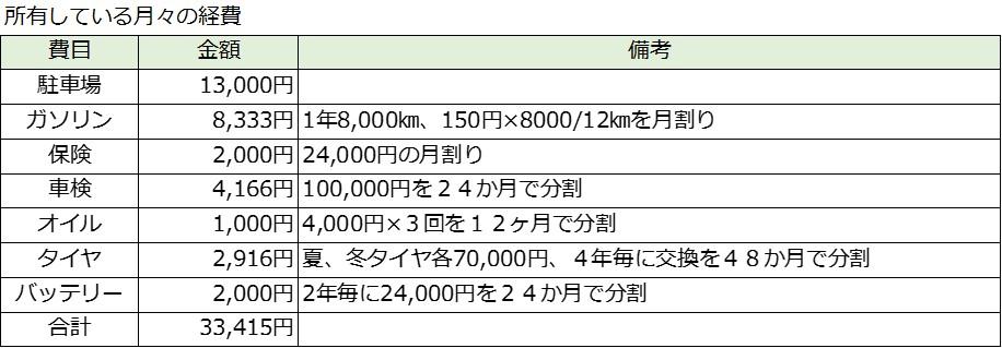 f:id:mukaike:20181111081333j:plain