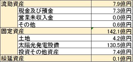 f:id:mukaike:20181124074234j:plain