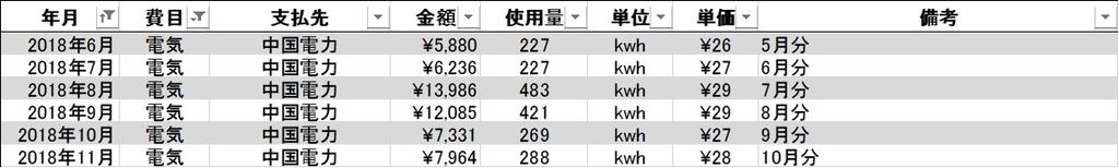 f:id:mukaike:20181201075801j:plain