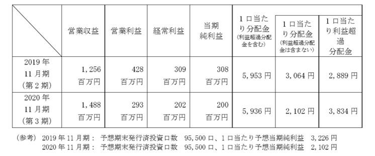 f:id:mukaike:20190220051527j:plain