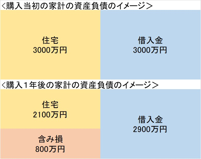 f:id:mukaike:20190926104216j:plain