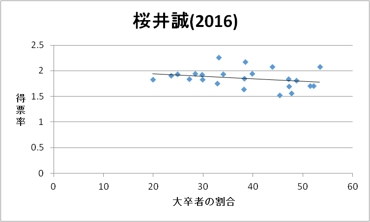 f:id:mukashi_otoko:20160806193840p:plain