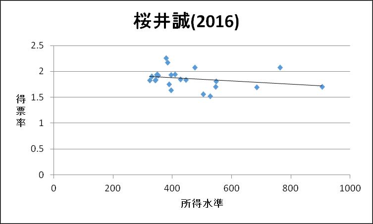 f:id:mukashi_otoko:20160806193918p:plain