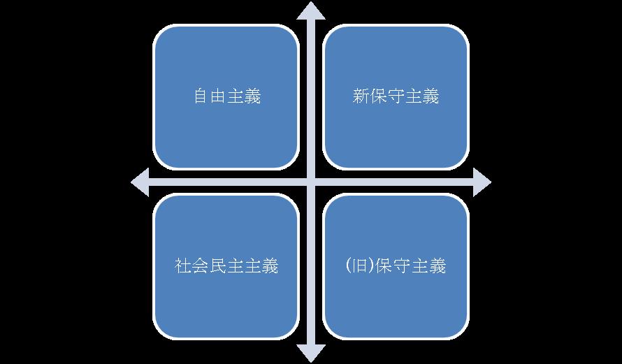 f:id:mukashi_otoko:20170115185422p:plain