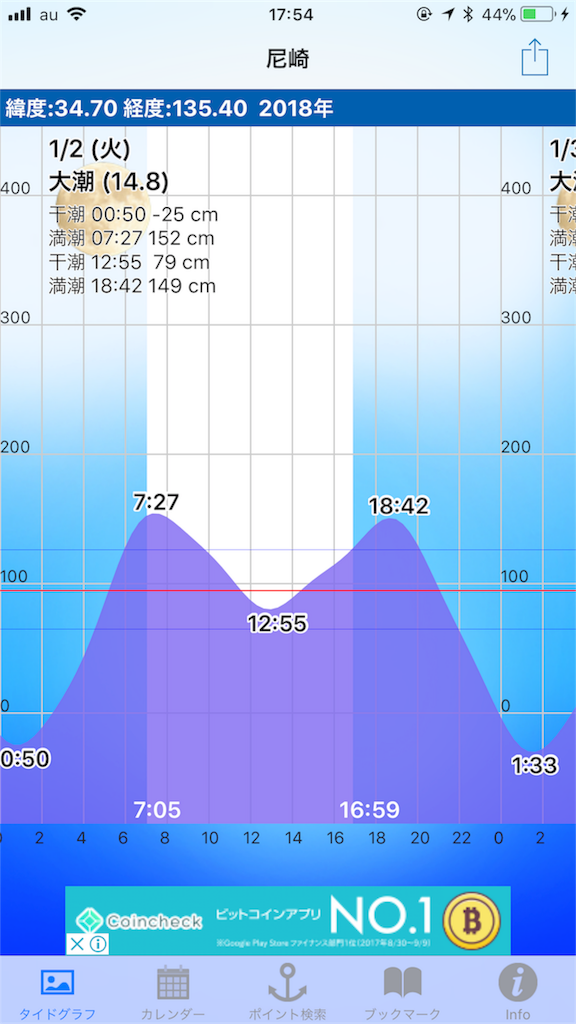 f:id:mukogawaichimonjitaro:20180102150233p:image