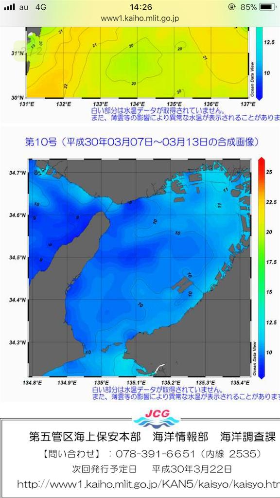 f:id:mukogawaichimonjitaro:20180316155253p:image
