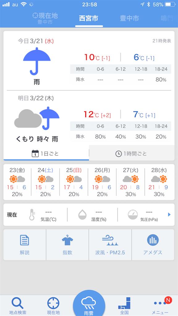 f:id:mukogawaichimonjitaro:20180322000544p:image