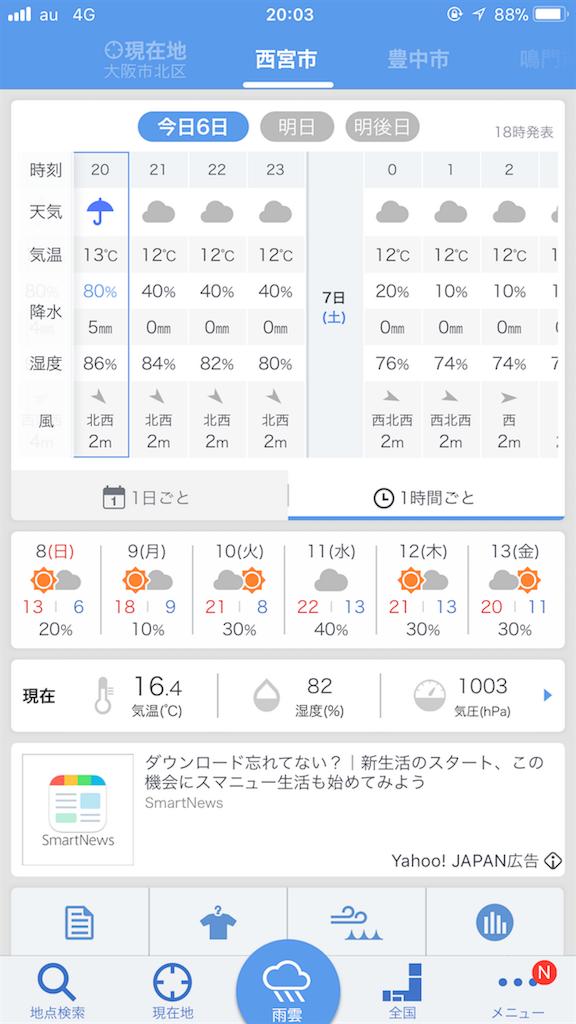 f:id:mukogawaichimonjitaro:20180407171234p:image