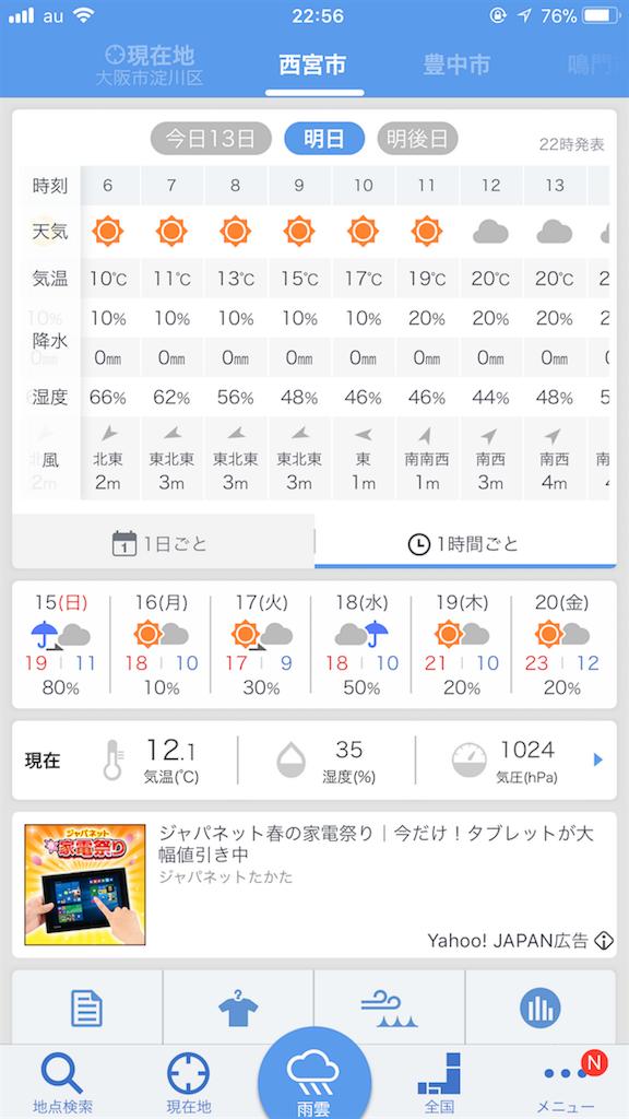 f:id:mukogawaichimonjitaro:20180415001820p:image