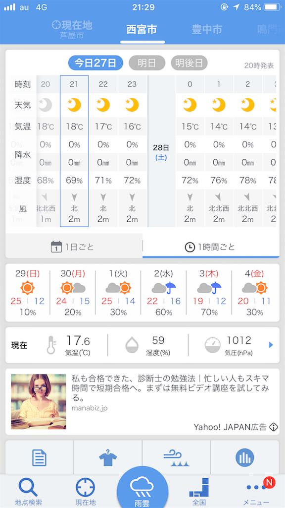 f:id:mukogawaichimonjitaro:20180428103421p:image