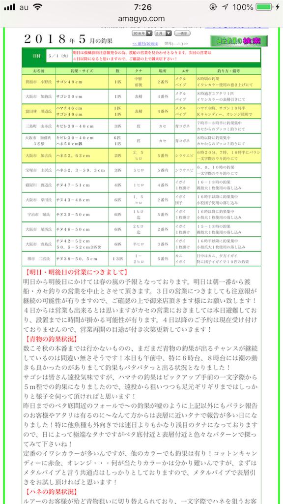f:id:mukogawaichimonjitaro:20180502073628p:image