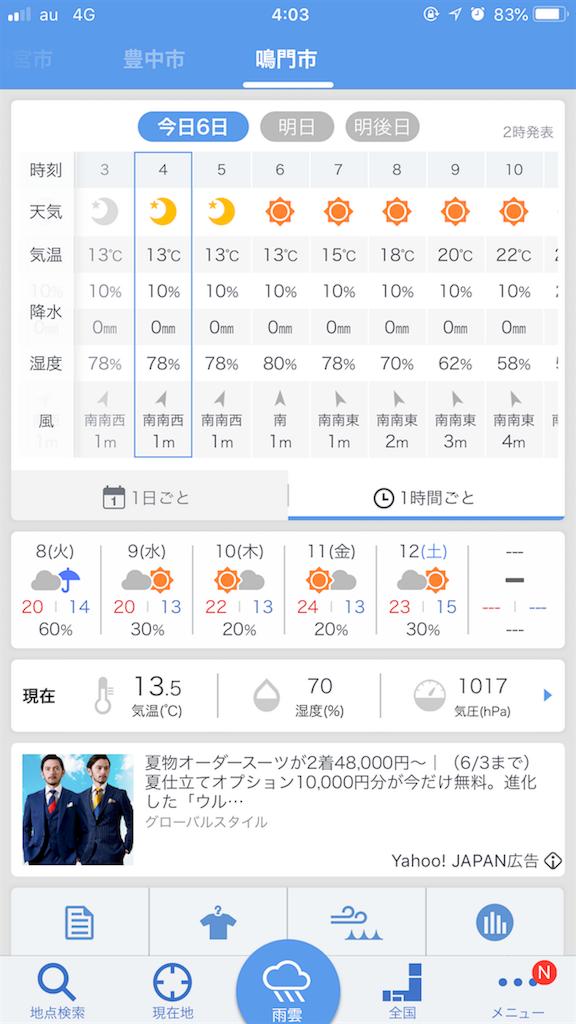 f:id:mukogawaichimonjitaro:20180512210535p:image