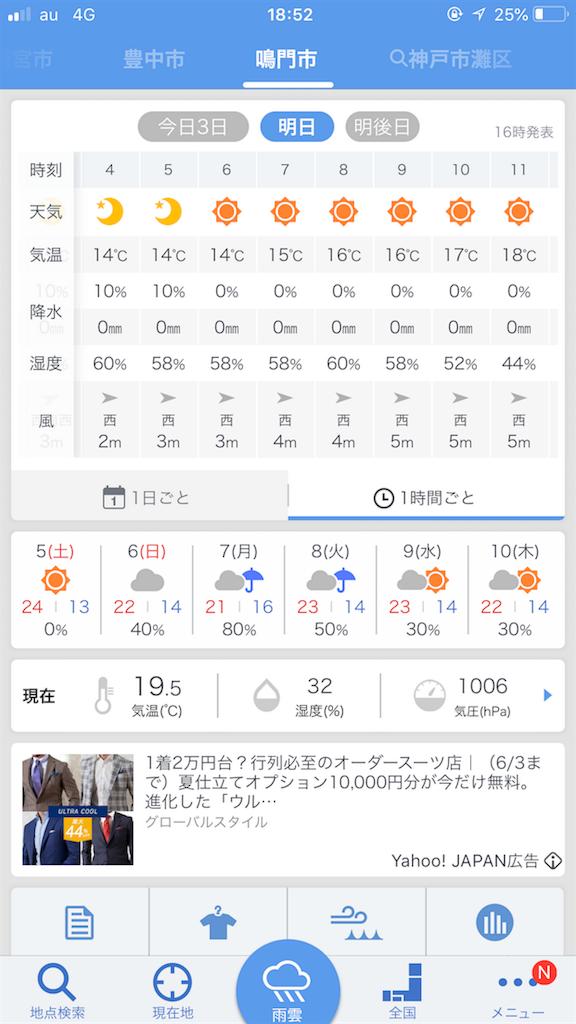 f:id:mukogawaichimonjitaro:20180512210938p:image