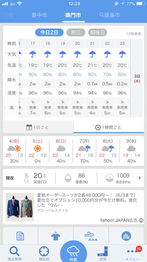 f:id:mukogawaichimonjitaro:20180512211239p:image