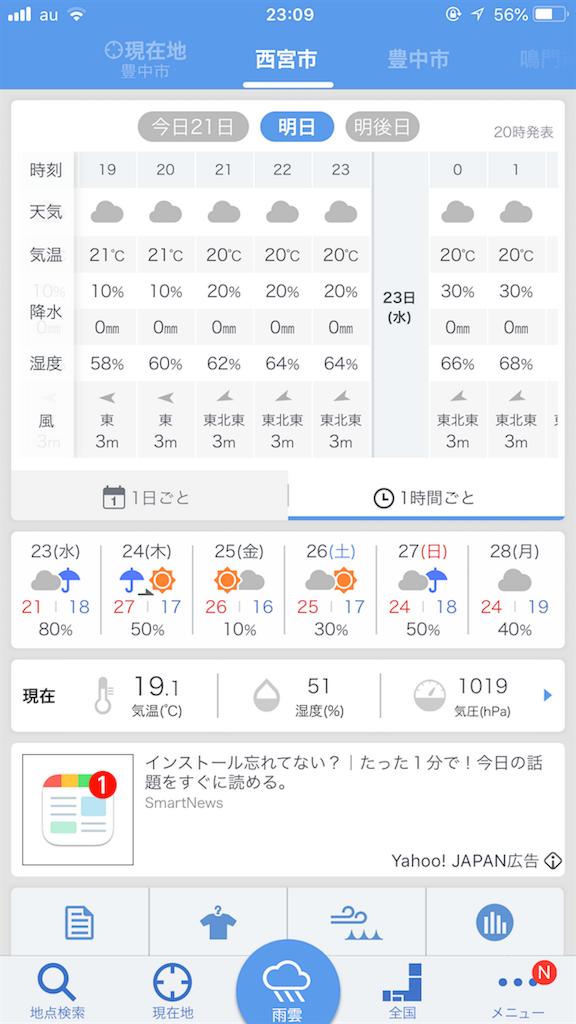 f:id:mukogawaichimonjitaro:20180523114932p:image