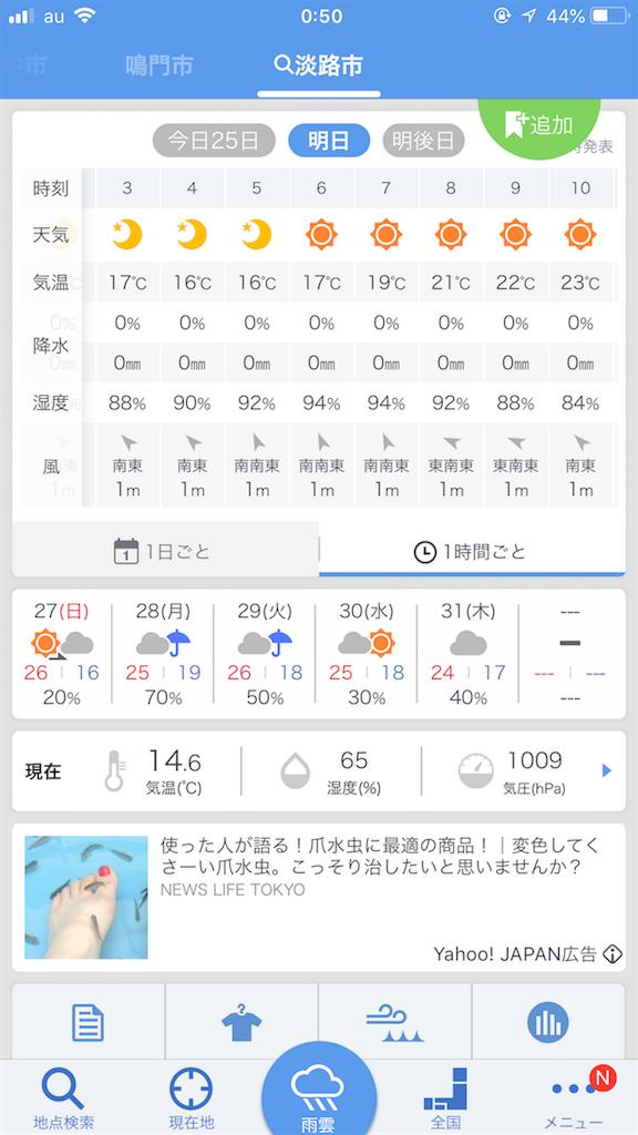 f:id:mukogawaichimonjitaro:20180526232106p:image