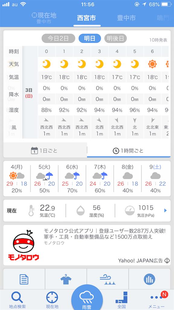 f:id:mukogawaichimonjitaro:20180603231541p:image