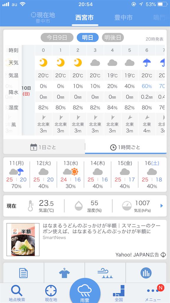f:id:mukogawaichimonjitaro:20180610185900p:image