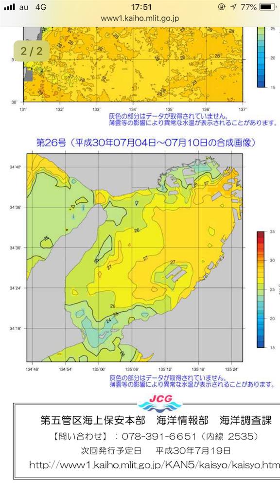 f:id:mukogawaichimonjitaro:20180721094151p:image