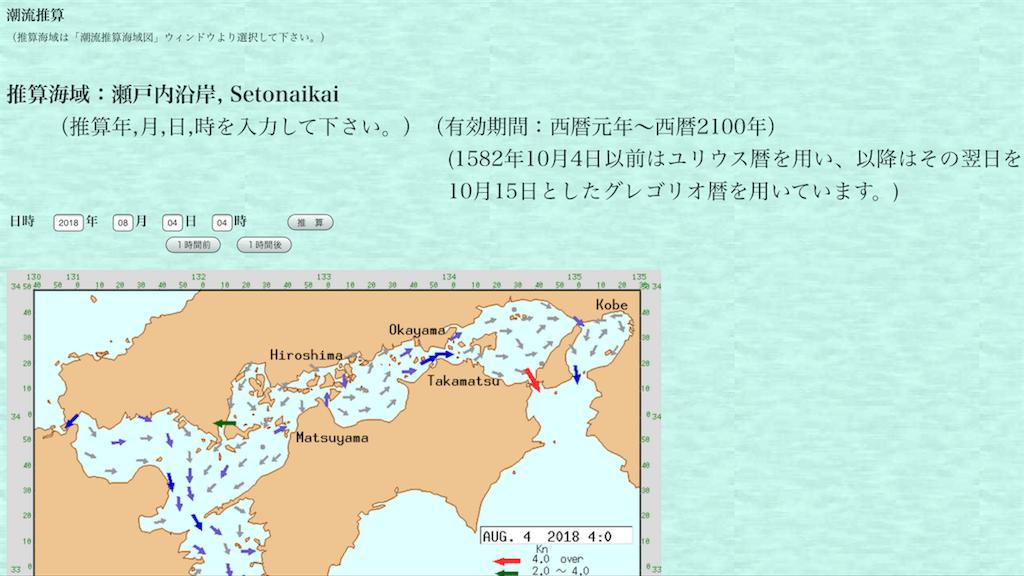 f:id:mukogawaichimonjitaro:20180804080352p:image
