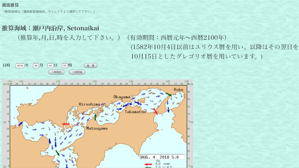 f:id:mukogawaichimonjitaro:20180804080401p:image