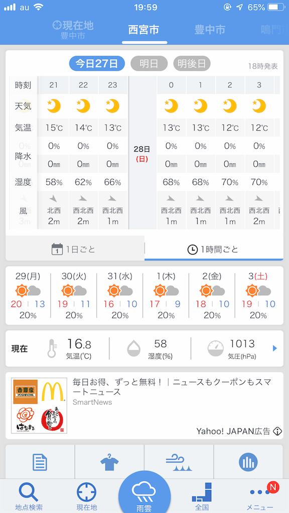 f:id:mukogawaichimonjitaro:20181028123148p:image