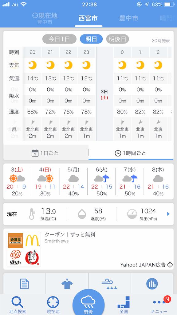 f:id:mukogawaichimonjitaro:20181104152234p:image