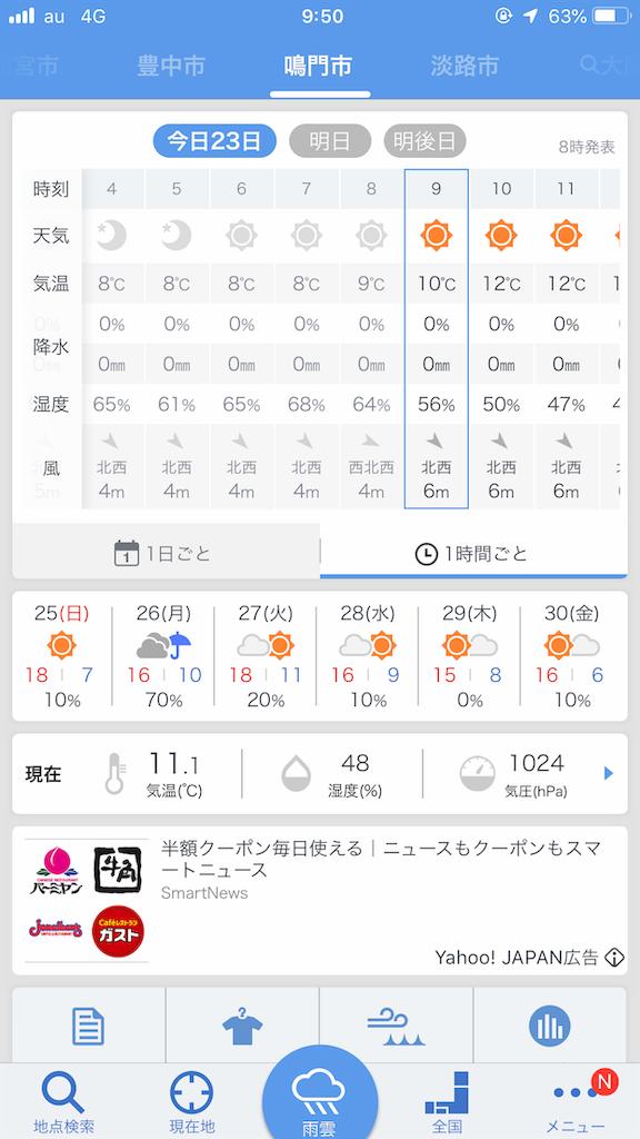 f:id:mukogawaichimonjitaro:20181123185745p:image