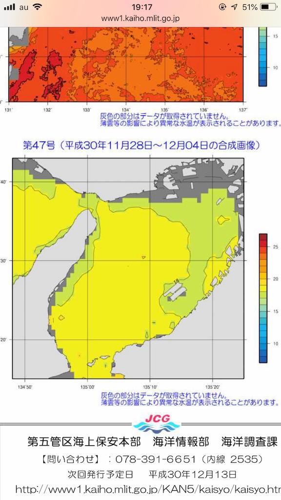 f:id:mukogawaichimonjitaro:20181214191953p:image