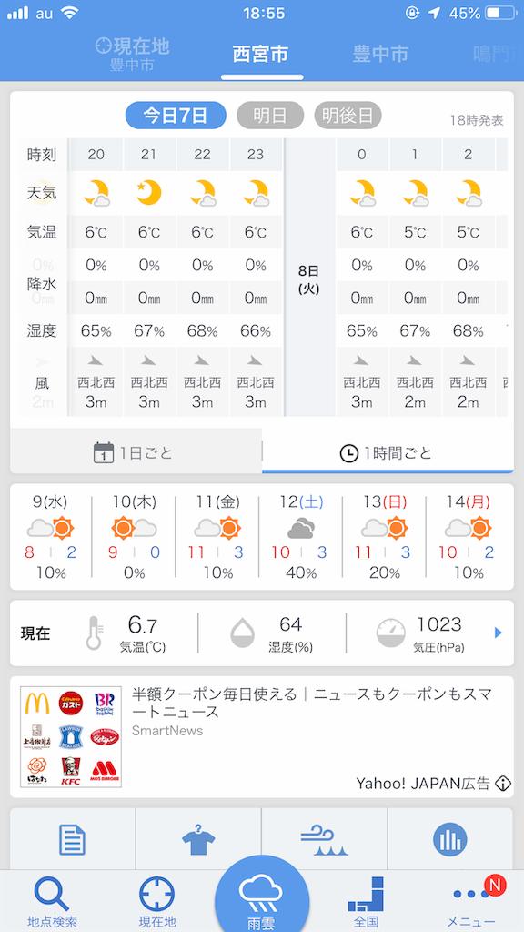 f:id:mukogawaichimonjitaro:20190108132845p:image