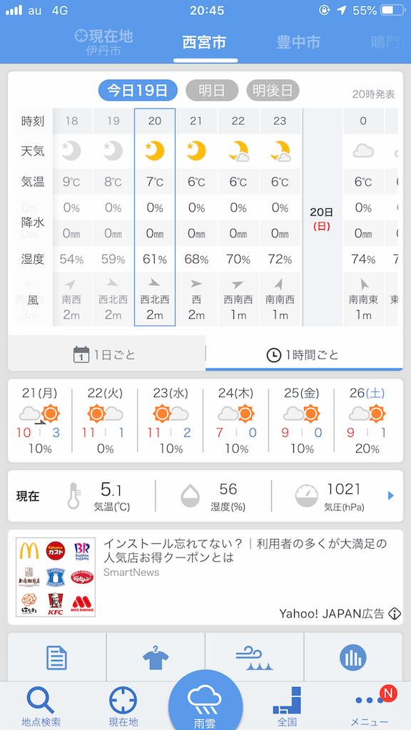 f:id:mukogawaichimonjitaro:20190120020459p:image