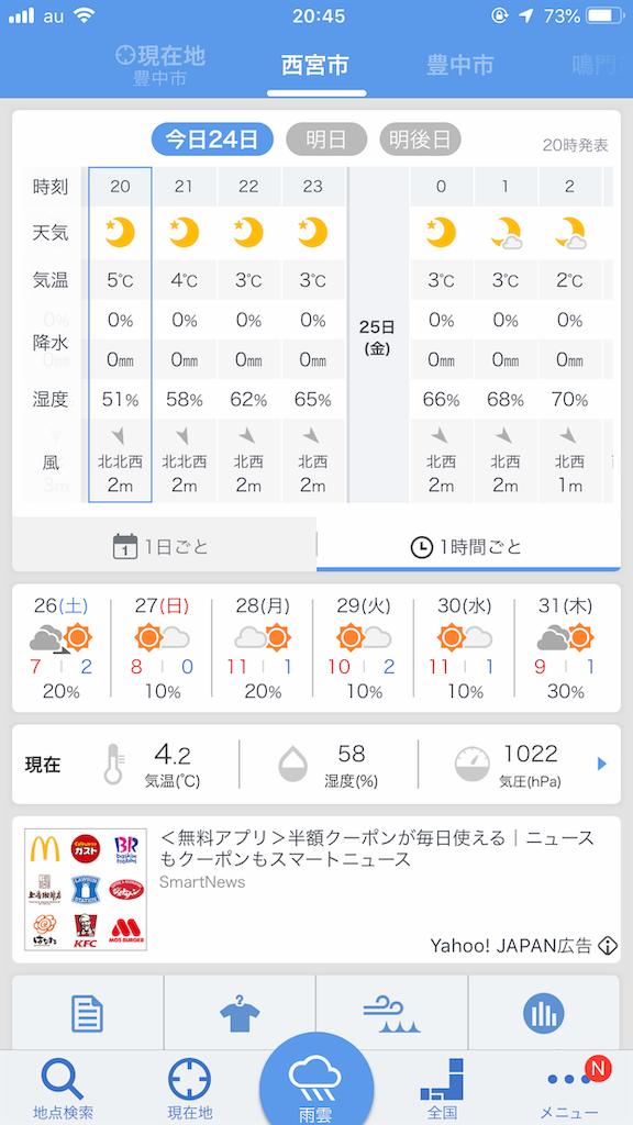 f:id:mukogawaichimonjitaro:20190125165050p:image