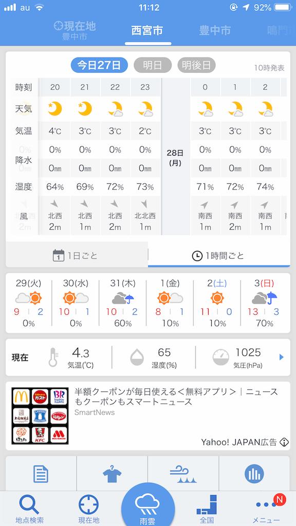 f:id:mukogawaichimonjitaro:20190127111307p:image