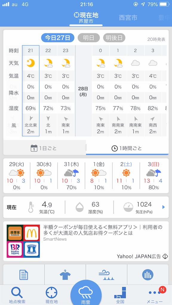f:id:mukogawaichimonjitaro:20190128122412p:image